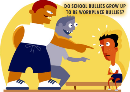 workplace-bullying-do-school-bullies-turn-into-workplace-bullies